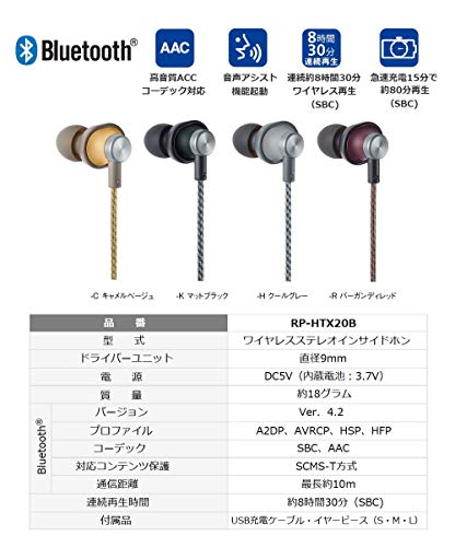 Panasonic(パナソニック)『ワイヤレスステレオインサイドホン(RP-HTX20B)』