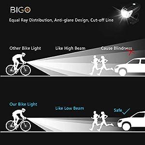 BIGO USB Recargable Luz de Bicicleta luz de La Bici LED Impermeable Linterna Delantera para Bicicletas 4 Modos De Iluminación