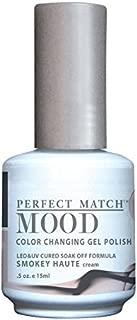 Best haute gel polish Reviews