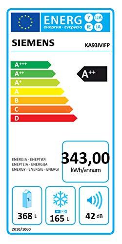 Bild 10: Siemens KA93IVIFP iQ500