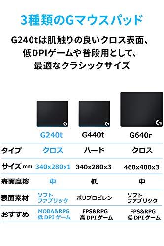 LogicoolGロジクールGゲーミングマウスパッドG240tクロス表面標準サイズマウスパッド国内正規品