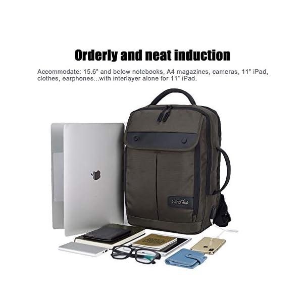 Wind Took Mochila Ordenador portatil 15.6 Pulgadas Mochila de Hombre Trabajo con Puerto de Carga USB Mochila de Negocios…