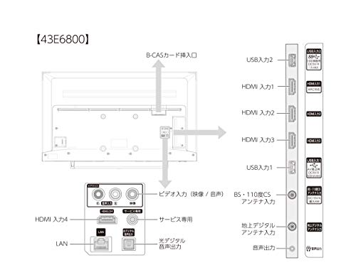 ハイセンスHisense43V型4K内蔵液晶テレビNEOエンジン搭載WorkswithAlexa対応メーカー3年保証43E6800