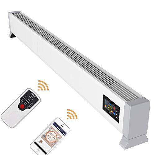 radiador wifi fabricante Lapden