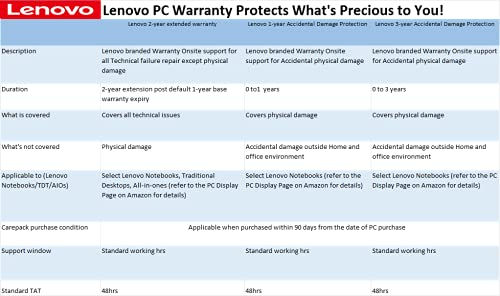 Lenovo 2 Year (1 Year to 3 Year) Warranty Extension Pack with Onsite Service for ThinkPad E14, Thinkpad E15 and Thinkbook Laptops, Applicable only on New Laptop Purchase from Amazon, 5WS0K27114