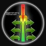 Excelente llevó la linterna Bombillas luz de niebl Luz del coche auto del coche H15 Led H4 H7 H11 Faro H8 H27 6000K blanca Beam 9005 9006 H3 Epistar luces de niebla de la viruta de la lámpara 12V