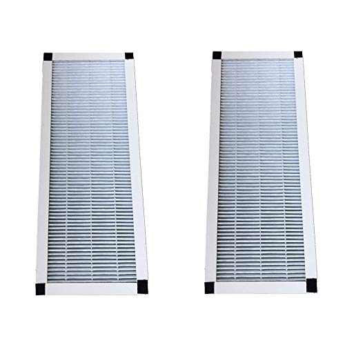 Think Crucial Replacement Air Purifier Filter – Compatible with Idylis Part # 560885 Filter – Fits Idylis F, AC-38 Models – Bulk (2 Pack)