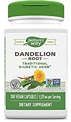 Dandelion Root to Combat Water Retention