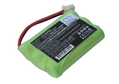 RAID Controller Akku Ni-MH 800mAh/2.88Wh 3.6V passend für DELL, IBM