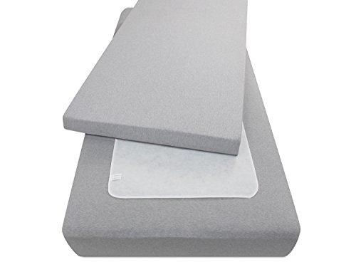 Dormisette Anti-Rutsch-Unterlage sicherer Halt für Matratze oder Topper - speziell für Boxspringbetten - Einheitsgröße von ca. 60 x 170 cm