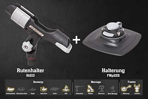 Fasten Set Rutenhalter + Halterung [PVC Basis] (140x140mm) für Schlauchboote, Farbe:schwarz
