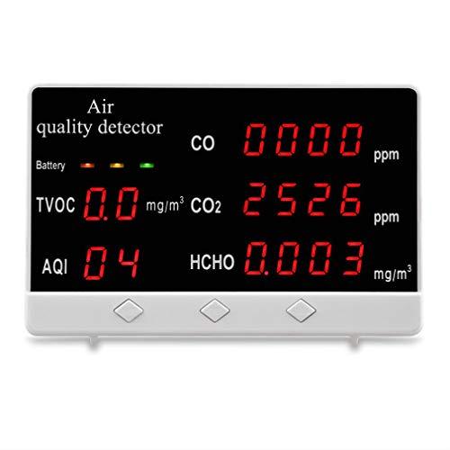 fgdjfhsdfgsdfh Gro?Bild-Luftqualit?tsdetektor 131CO Formaldehyddetektor Kohlendioxid-Tester 360 Minuten Lange Standby
