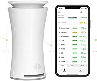uHoo Indoor Air Quality Sensor – 9 in 1 Smart Air Monitor with Temperature and Humidity Gauge, CO2, Dust (PM2.5), VOC, NO2, Allergen Meter -to Breathe Easy and Boost Health