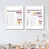 Types de vin et couleurs affiches et impressions mur de cuisine photos décoratives vin appariement des aliments toile peinture 40x60cmx2 pas encadré