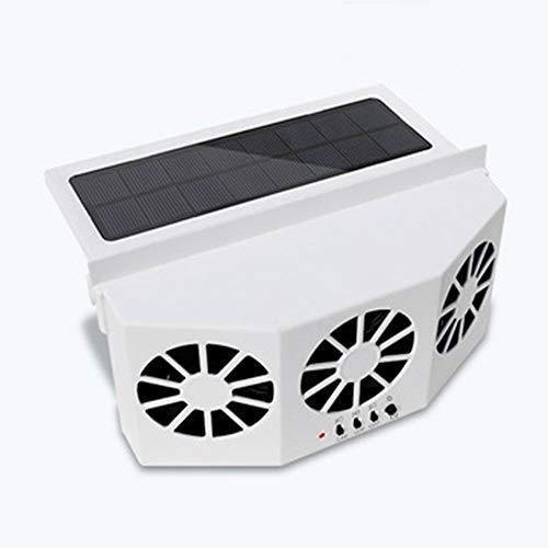 Silverdrew Radiador energía Solar Extractor vehículo