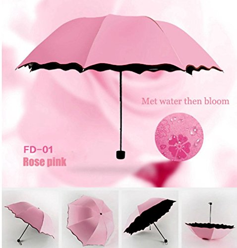 Colorfullife Travel Umbrellas for Women,Sun Umbrellas for Women,Compact Umbrellas for Rain and Wind with Met Water Begin Bloom and One Handed Operation.
