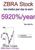 Price-Forecasting Models for Zebra Technologies ZBRA Stock (NASDAQ Composite Components) (English Edition)