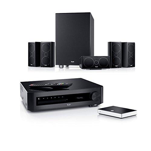 Teufel Impaq 7000 Streaming - Perfekt abgestimmtes, spielfertiges Bundle aus Impaq 7000 und Raumfeld Connector