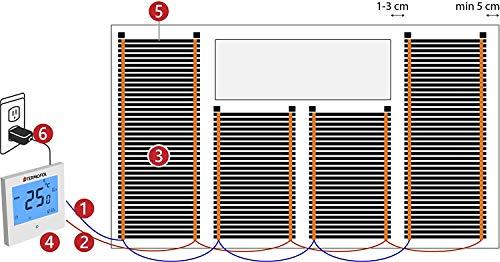 Fußbodenheizung Infrarot Heizplatte Folie Matte 500 mm Bild 3*