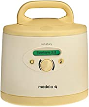 Medela Symphony Breast Pump, Hospital Grade Breastpump, Single or Double Electric Pumping, Efficient and Comfortable