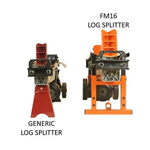 HEAVY DUTY ELECTRIC HYDRAULIC 8t LOG SPLITTER WOOD TIMBER CUTTER AXE WITH DUO BLADE FM16D