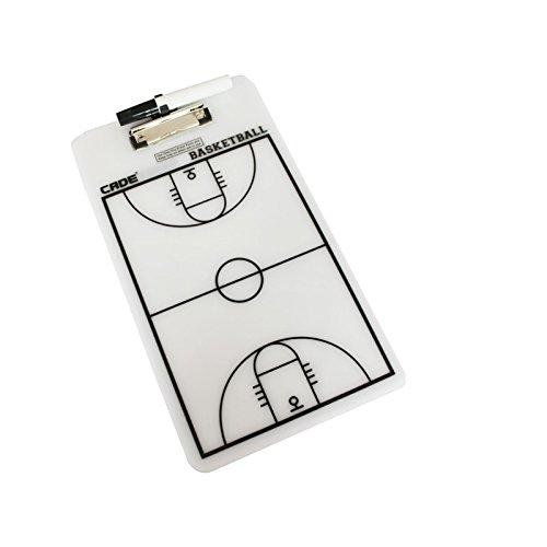 Lavagna strategia basket.