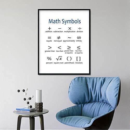 MatemáTicas SíMbolos Imprimir Educativo Poster MatemáTicas Aula Decoracion Profesor ApreciacióN Regalo MatemáTicas Lienzo Pintura SíMbolo Cuadro 40x60cm No Marco
