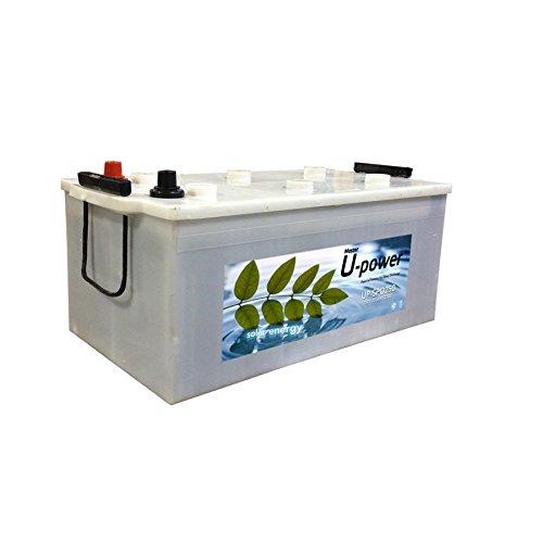 wccsolar.es Bateria 12v Solar Monobloc 250Ah Ciclo Profundo