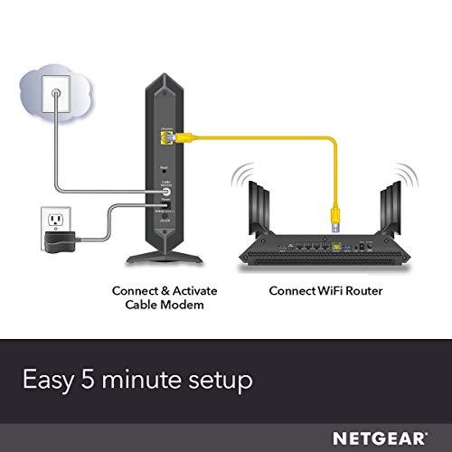 Netgear CM600 Review
