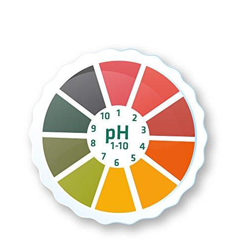 REAKTIVE pH-STREIFEN (5M) ALKALINE CARE
