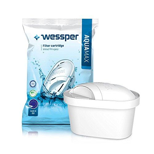 Wasserfilter kartusche/Filterkartuschen (kompatibel mit Brita MAXTRA) 20 Stück