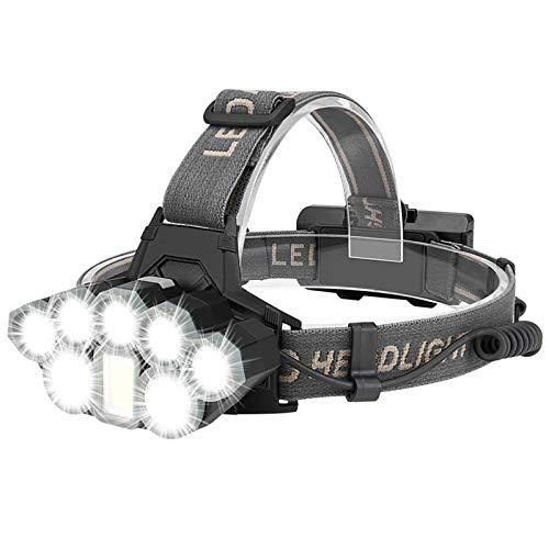 Coquimbo Lampada Frontale LED, 2000LM Lampada da Testa USB Ricaricabile con 8 Modalità di Illuminazione, Torcia Frontale per Pesca, Campeggio, Arrampicata, Ciclismo (2x18650 batterie incluso)