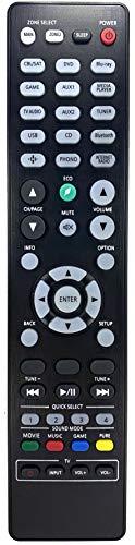 Ersatz Fernbedienung passend für Denon AVR-S500BT | AVR-S510 | AVR-S510BT | AVR-X510 | AVR-X510BT | AVR-X510W | AVR-X520BT