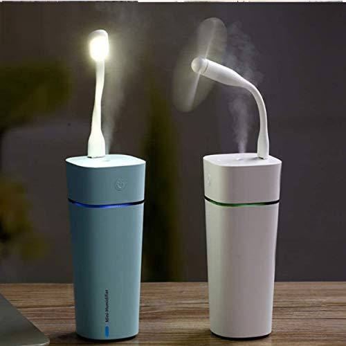 I-TREG humidificador, vaporizador de aire portátil, ideal para tus niños, bebés, ancianos y animales, mini ventilador y lámpara LED Via USB, bienestar e higiene en el hogar, en el coche
