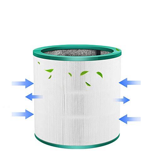 Detrade Hepa-Filter Kompatibel mit Dyson Desk Purifiers TP00 / 03/02 / AM11 Pure Cool Link Luftreiniger (White)