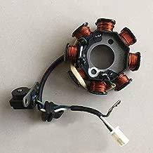 Motorcycle for Stator Coil Generator for Honda INNOVA 125 ANF125 2003-2006