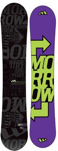 Morrow Fury
