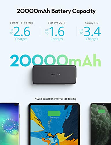 Portable Charger RAVPower 20000mAh 60W PD 3.0 USB C Power Bank 2-Port Power Delivery Battery Pack High-Capacity External Battery Compatible with MacBook Pro iPad Pro iPhone 11 SE 2 Nintendo Switch