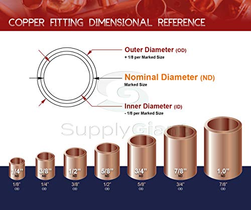 Supply Giant DDSU1261 Reducing Tee Fitting with Solder Cups for Cop, 1-1/4 X 1-1/4 X 1, Copper
