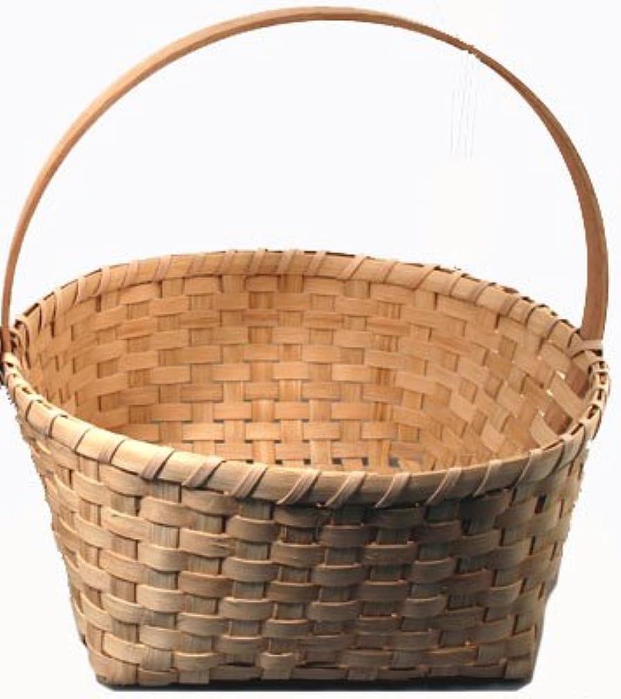 Farmers Market Basket Kit