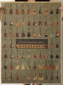 ビンテージ風 世界の ギター 大全集 オシャレな インテリアポスター 71×51.5cm