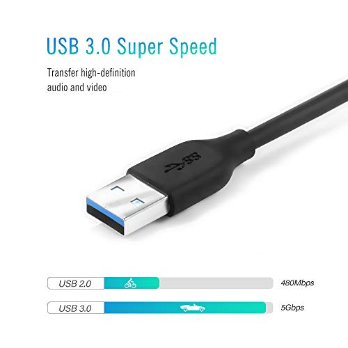 USB 3.0 zu HDMI Adapter, HD 1080P Video USB zu HDMI Adapter Konverter mit Audioausgang Kompatibel mit Laptop HDTV TV Windows 7/8/10 (NO MAC & Vista)