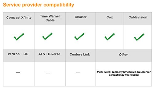 NETGEAR Renewed C3700-100NAR C3700-NAR DOCSIS 3.0 WiFi Cable Modem Router with N600 8x4 Download speeds. Certified for Xfinity from Comcast, Spectrum, Cox, Cablevision & More