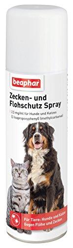 Zecken- und Flohschutz-Spray 250 ml