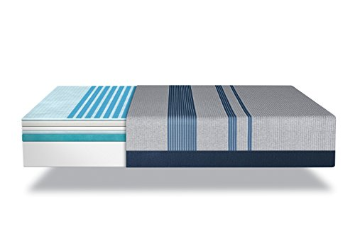 Serta iComfort Blue Mattress