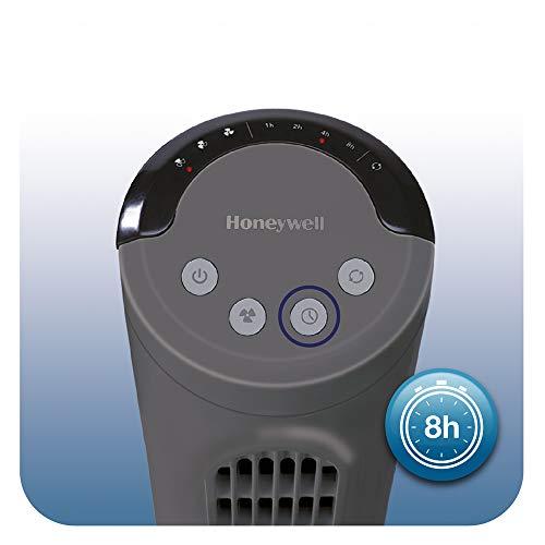 Honeywell HYF1101E4