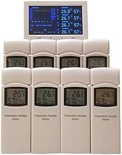 ワイヤレス計測 温湿度計 同時計測 8地点 DXパッケージ HACCP準拠 業務用