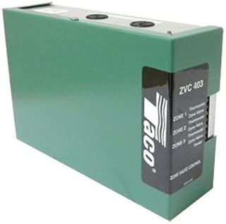Boiler Zone Control, 3 Zone