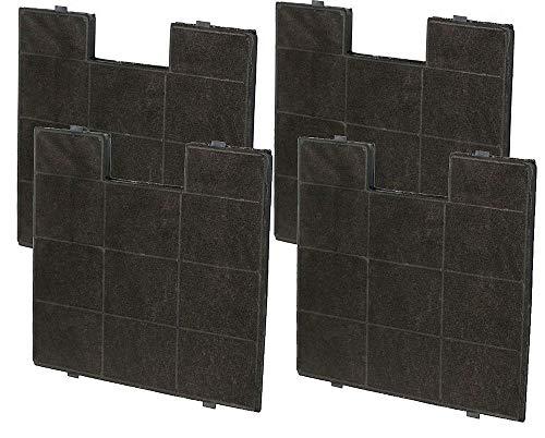 Kohlefilter für KF 17142 - passend für AMICA KH17158 & KH 171128-4 Stück