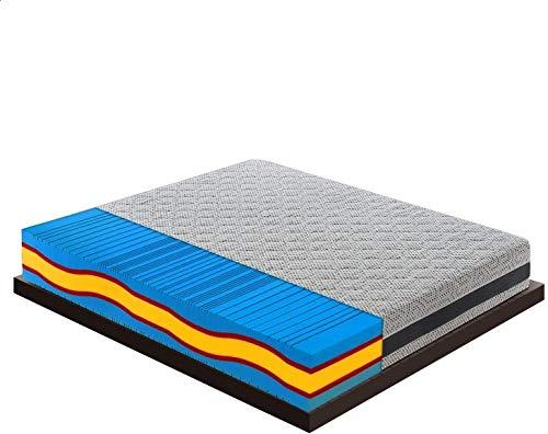Materassiedoghe – matras afneembaar van traagschuim 5 lagen 7 zones gedifferentieerd mod. Arezzo – afneembare overtrek – ergonomisch – antibacterieel – mijten – schimmel – 100% Made in Italy 180 x 200 cm